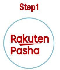 Rakuten_Pashaアプリ
